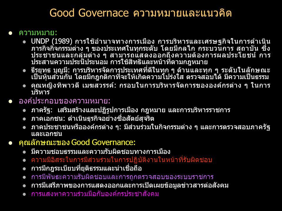 ความหมาย: UNDP (1989) การใช้อำนาจทางการเมือง การบริหารและเศรษฐกิจในการดำเนิน ภารกิจกิจกรรมต่าง ๆ ของประเทศในทุกระดับ โดยมีกลไก กระบวนการ สถาบัน ซึ่ง ป