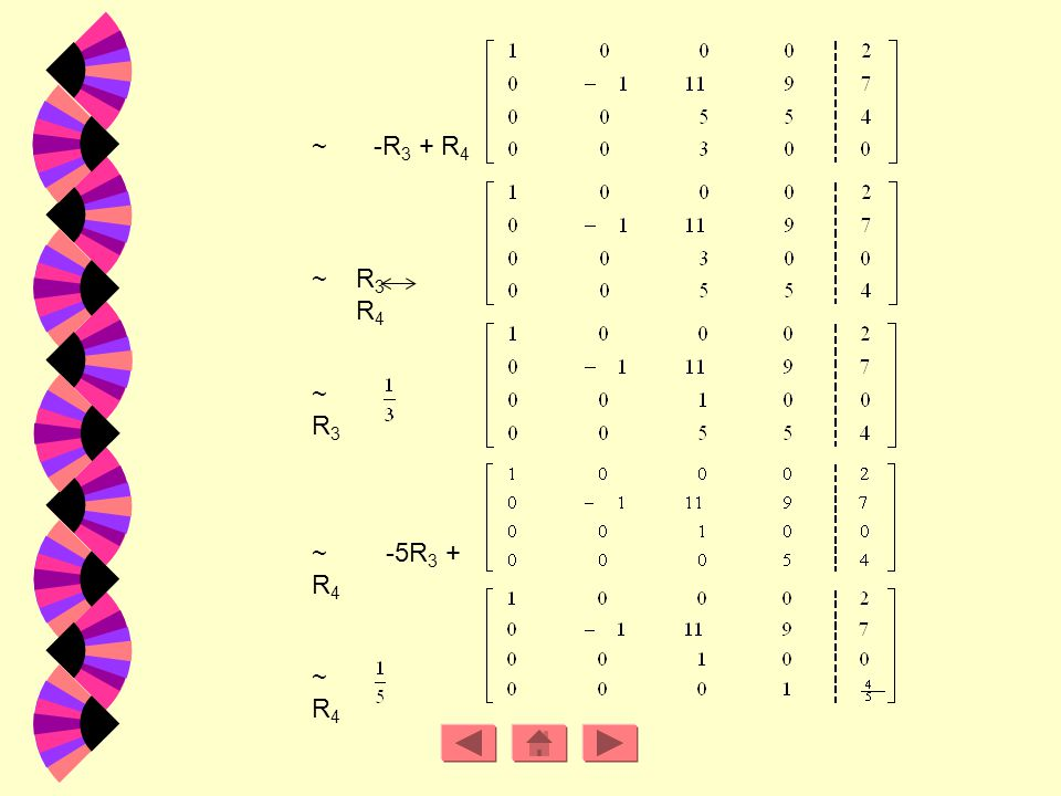 ~ -3R 2 + R 3 -R 2 + R 4 ~ R3R4R3R4 Rank A = Rank [ A : B ] = 3 < จำนวนตัวแปร f ดังนั้นระบบสมการเชิงเส้นนี้มีหลายผลเฉลย และ สามารถกำหนดพารามิเตอร์ได้ 1 พารามิเตอร์ดังนี้ ~ R 3 + R 4