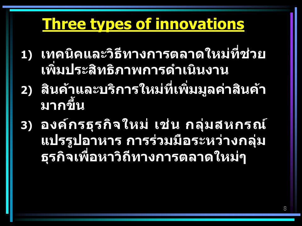 8 Three types of innovations 1) เทคนิคและวิธีทางการตลาดใหม่ที่ช่วย เพิ่มประสิทธิภาพการดำเนินงาน 2) สินค้าและบริการใหม่ที่เพิ่มมูลค่าสินค้า มากขึ้น 3) องค์กรธุรกิจใหม่ เช่น กลุ่มสหกรณ์ แปรรูปอาหาร การร่วมมือระหว่างกลุ่ม ธุรกิจเพื่อหาวิถีทางการตลาดใหม่ๆ