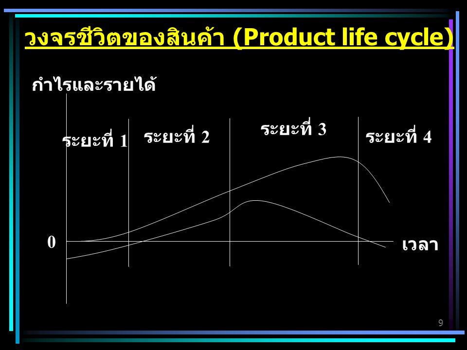 9 วงจรชีวิตของสินค้า (Product life cycle) กำไรและรายได้ 0 ระยะที่ 1 ระยะที่ 2 ระยะที่ 3 ระยะที่ 4 เวลา
