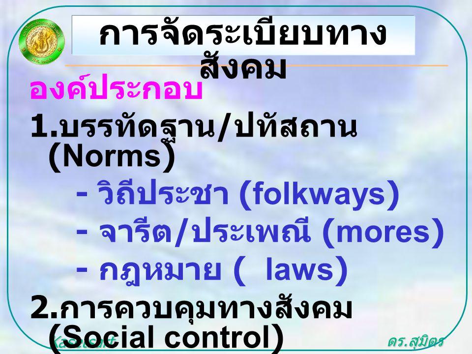 ดร. สุมิตร สุวรรณ.. Kasetsart University องค์ประกอบ 1. บรรทัดฐาน / ปทัสถาน (Norms) - วิถีประชา (folkways) - จารีต / ประเพณี (mores) - กฎหมาย (laws) 2.