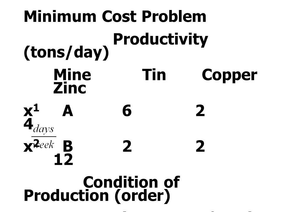 Minimum Cost Problem Productivity (tons/day) MineTinCopper Zinc x 1 A 6 2 4 x 2 B 2 2 12 Condition of Production (order) Tin12tons/week Copper8 tons/week Zinc24 tons/week