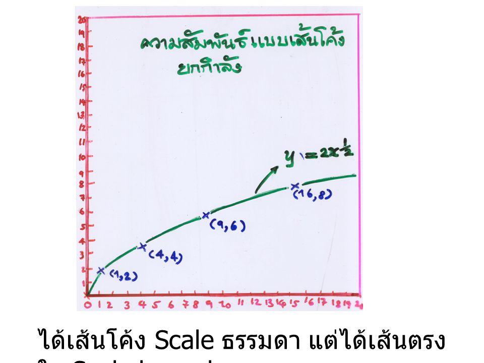 ได้เส้นโค้ง Scale ธรรมดา แต่ได้เส้นตรง ใน Scale log × log