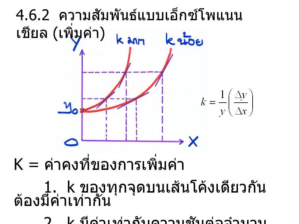 4.6.2 ความสัมพันธ์แบบเอ็กซ์โพแนน เชียล ( เพิ่มค่า ) K = ค่าคงที่ของการเพิ่มค่า 1. k ของทุกจุดบนเส้นโค้งเดียวกัน ต้องมีค่าเท่ากัน 2. k มีค่าเท่ากับความ