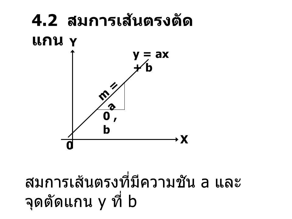 4.2 สมการเส้นตรงตัด แกน สมการเส้นตรงที่มีความชัน a และ จุดตัดแกน y ที่ b y = ax + b Y X 0 m = a 0, b