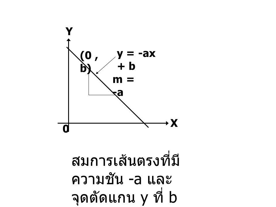 สมการนี้มีจุดตัดที่ (a, 0) บนแกน x มีจุดตัด บนแกน y ที่ (0, b) มี ความชัน –b/a Y X 0 (a, 0) (0, b) 4.3 สมการเส้นตรงตัด แกน หรือ