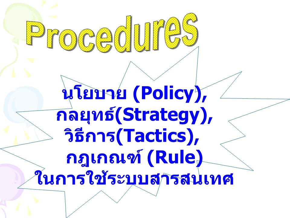 นโยบาย (Policy), กลยุทธ์ (Strategy), วิธีการ (Tactics), กฎเกณฑ์ (Rule) ในการใช้ระบบสารสนเทศ
