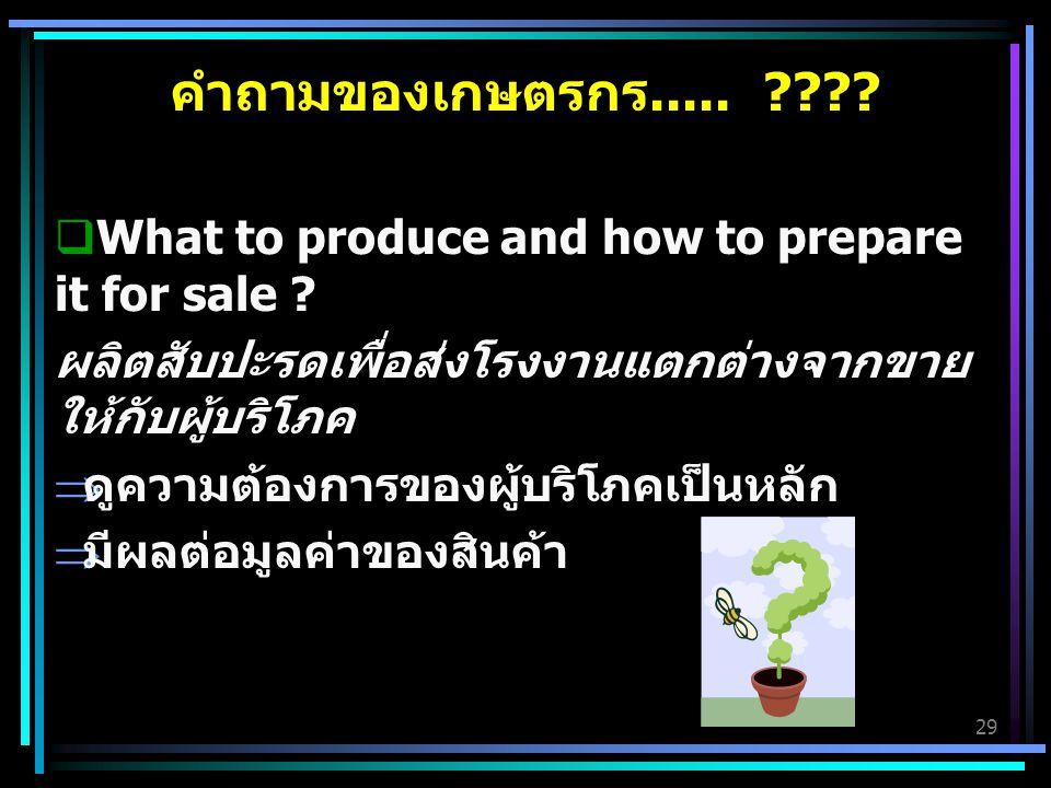 29 คำถามของเกษตรกร.....???.  What to produce and how to prepare it for sale .