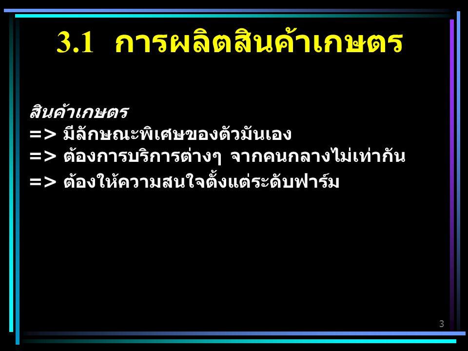 4 การผลิตสินค้าเกษตรใน ประเทศไทย เนื้อที่ถือครองทางการเกษตรจำแนก ตามภาค