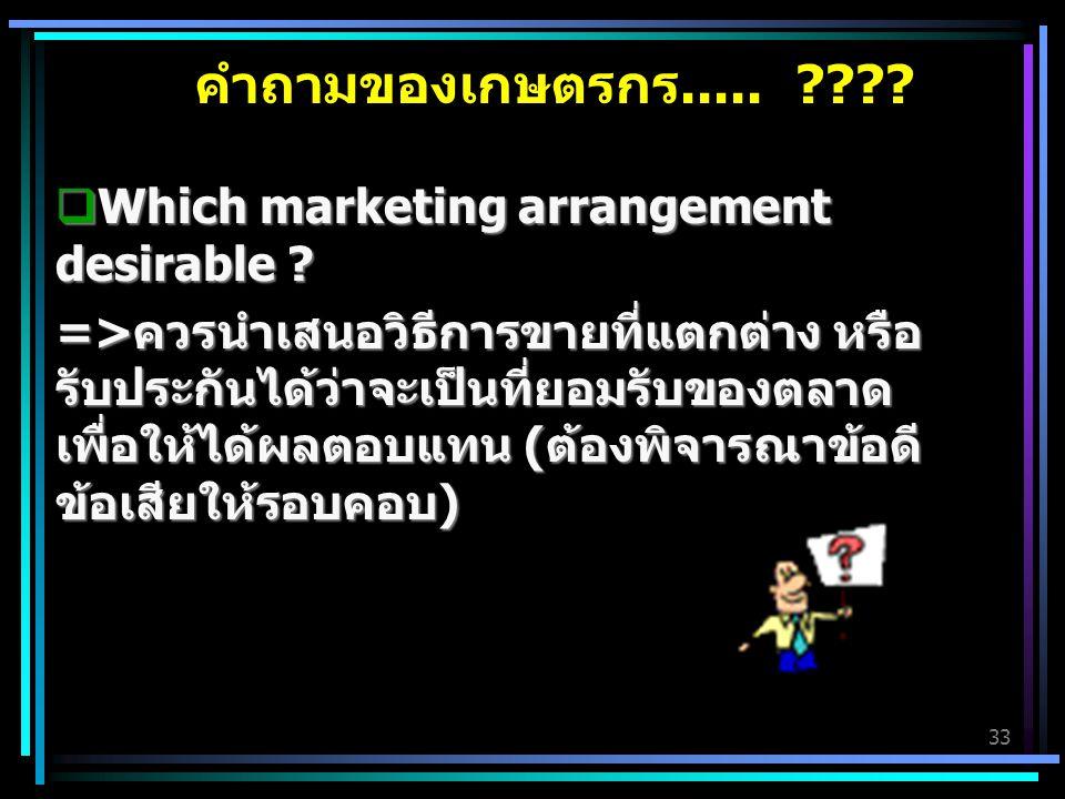 33 คำถามของเกษตรกร..... ????  Which marketing arrangement desirable ? =>ควรนำเสนอวิธีการขายที่แตกต่าง หรือ รับประกันได้ว่าจะเป็นที่ยอมรับของตลาด เพื่