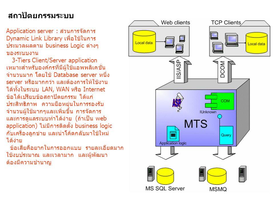 สถาปัตยกรรมระบบ Application server : ส่วนการจัดการ Dynamic Link Library เพื่อใช้ในการ ประมวลผลตาม business Logic ต่างๆ ของระบบงาน 3-Tiers Client/Serve
