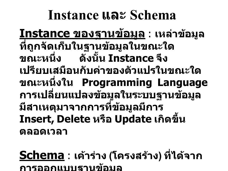 Instance และ Schema Instance ของฐานข้อมูล : เหล่าข้อมูล ที่ถูกจัดเก็บในฐานข้อมูลในขณะใด ขณะหนึ่ง ดังนั้น Instance จึง เปรียบเสมือนกับค่าของตัวแปรในขณะ