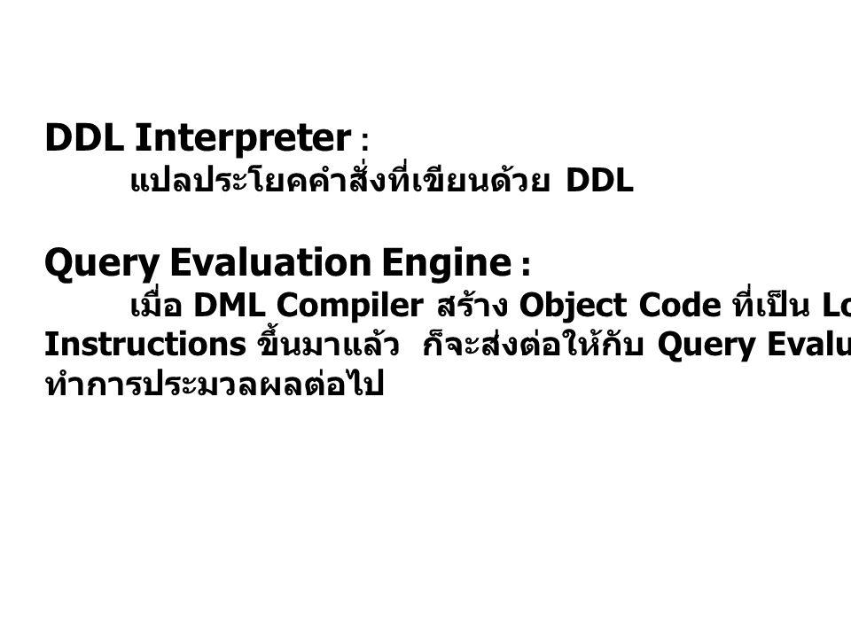 DDL Interpreter : แปลประโยคคำสั่งที่เขียนด้วย DDL Query Evaluation Engine : เมื่อ DML Compiler สร้าง Object Code ที่เป็น Low-level Instructions ขึ้นมา