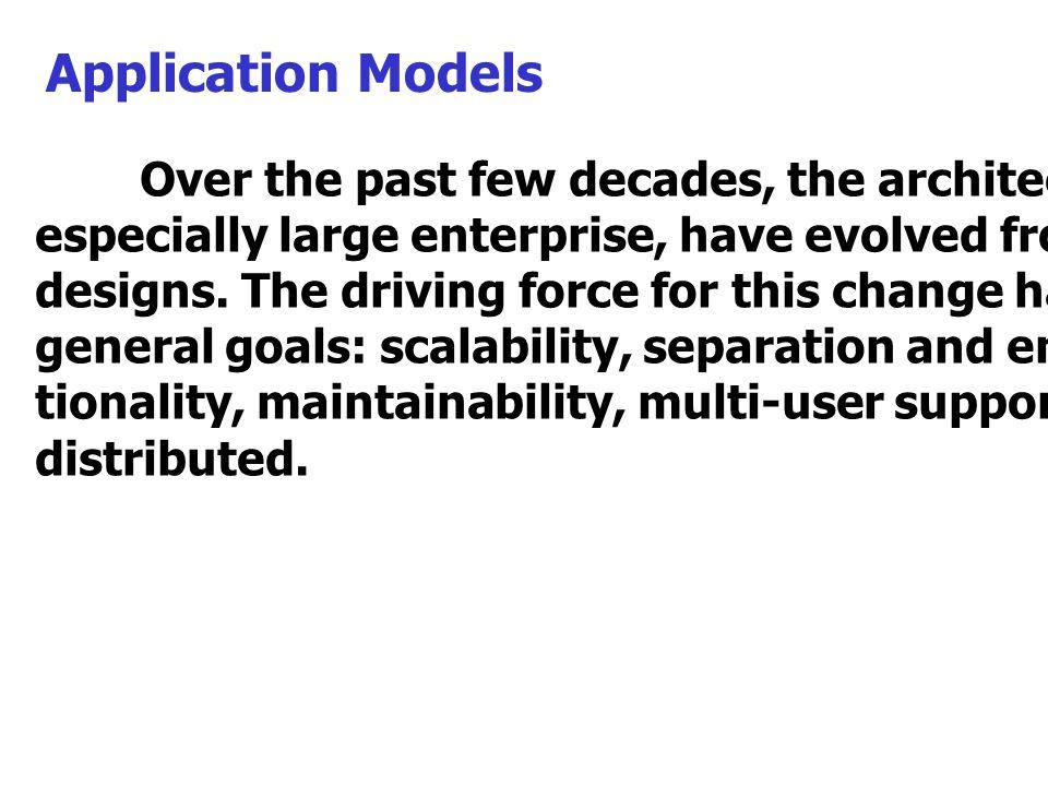 สถาปัตยกรรมระบบ Application server : ส่วนการจัดการ Dynamic Link Library เพื่อใช้ในการ ประมวลผลตาม business Logic ต่างๆ ของระบบงาน 3-Tiers Client/Server application เหมาะสำหรับองค์กรที่มีผู้ใช้แอพพลิเคชั่น จำนวนมาก โดยใช้ Database server หนึ่ง server หรือมากกว่า และต้องการให้ใช้งาน ได้ทั้งในระบบ LAN, WAN หรือ Internet ข้อได้เปรียบข้อสถาปัตยกรรม ได้แก่ ประสิทธิภาพ ความยือหยุ่นในการรองรับ จำนวนผู้ใช้มากๆและเพิ่มขึ้น การจัดการ และการดูแลระบบทำได้ง่าย (ถ้าเป็น web application) ไม่มีการติดตั้ง business logic กับเครื่องลูกข่าย และนำโค้ดกลับมาใช้ใหม่ ได้ง่าย ข้อเสียคือยากในการออกแบบ รายละเอียดมาก ใช้งบประมาณ และเวลามาก และผู้พัฒนา ต้องมีความชำนาญ