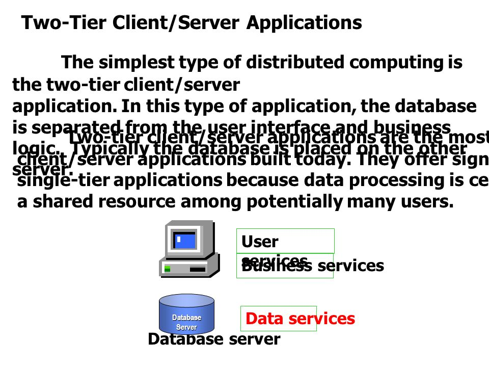 DDL Interpreter : แปลประโยคคำสั่งที่เขียนด้วย DDL Query Evaluation Engine : เมื่อ DML Compiler สร้าง Object Code ที่เป็น Low-level Instructions ขึ้นมาแล้ว ก็จะส่งต่อให้กับ Query Evaluation Engine ทำการประมวลผลต่อไป