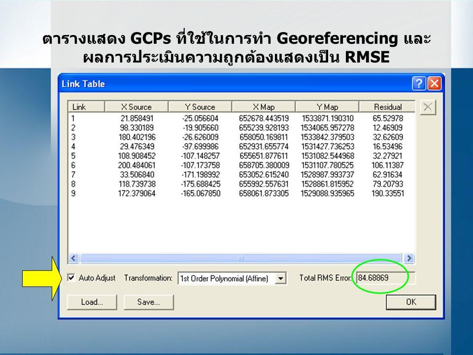 ตารางแสดง GCPs ที่ใช้ในการทำ Georeferencing และ ผลการประเมินความถูกต้องแสดงเป็น RMSE