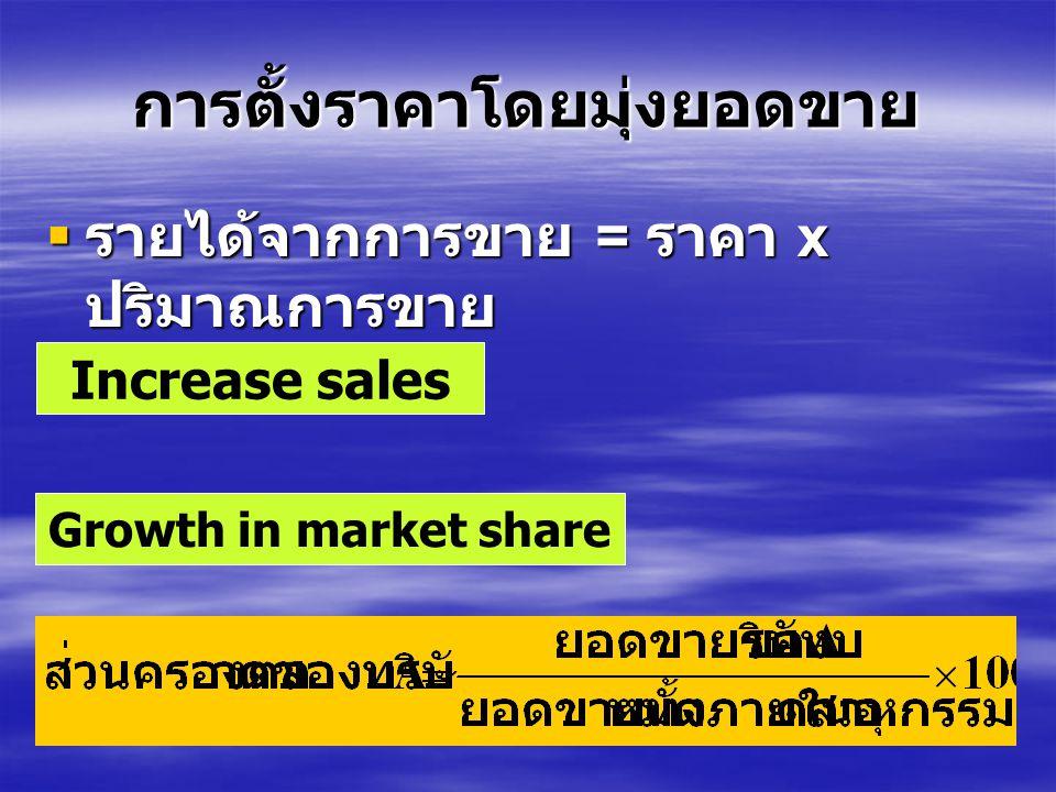 การตั้งราคาโดยมุ่งยอดขาย  รายได้จากการขาย = ราคา x ปริมาณการขาย Increase sales Growth in market share