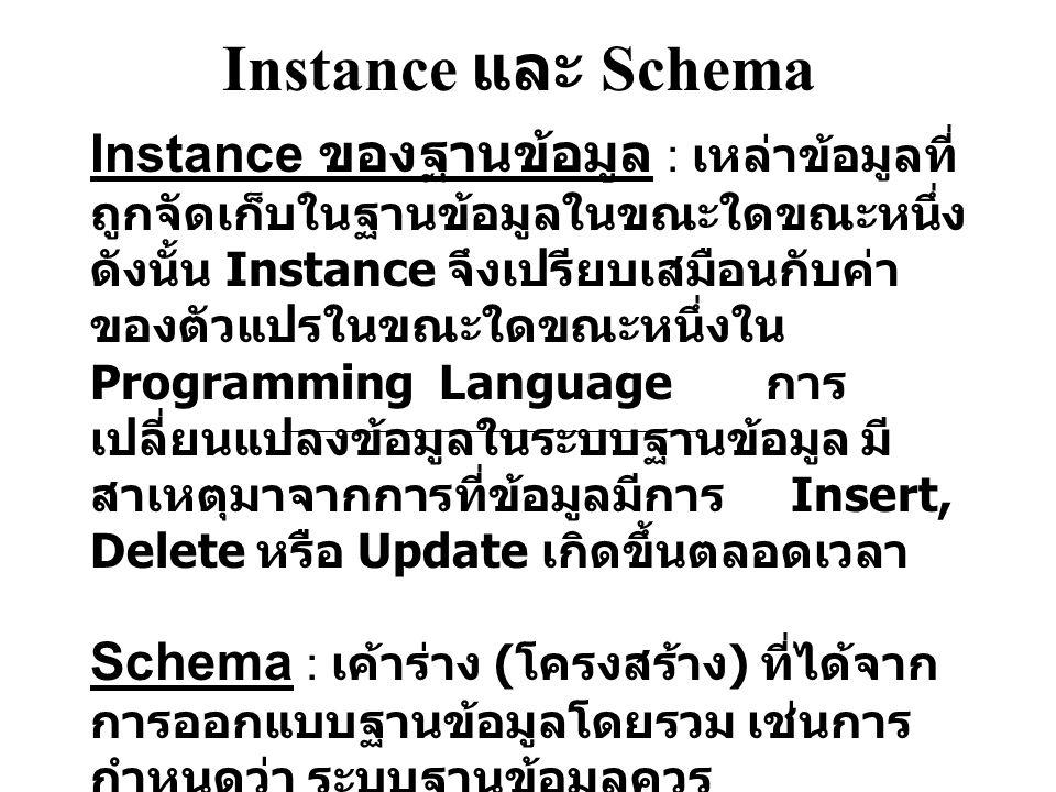 Instance และ Schema Instance ของฐานข้อมูล : เหล่าข้อมูลที่ ถูกจัดเก็บในฐานข้อมูลในขณะใดขณะหนึ่ง ดังนั้น Instance จึงเปรียบเสมือนกับค่า ของตัวแปรในขณะใดขณะหนึ่งใน Programming Language การ เปลี่ยนแปลงข้อมูลในระบบฐานข้อมูล มี สาเหตุมาจากการที่ข้อมูลมีการ Insert, Delete หรือ Update เกิดขึ้นตลอดเวลา Schema : เค้าร่าง ( โครงสร้าง ) ที่ได้จาก การออกแบบฐานข้อมูลโดยรวม เช่นการ กำหนดว่า ระบบฐานข้อมูลควร ประกอบด้วยไฟล์อะไรบ้าง และไฟล์ เหล่านั้นมีความสัมพันธ์กันอย่างไร แต่ละ ไฟล์ควรประกอบด้วยฟิลด์ (fields) อะไรบ้าง