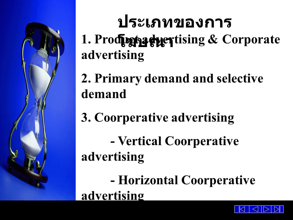 ประเภทของการ โฆษณา 1. Product advertising & Corporate advertising 2. Primary demand and selective demand 3. Coorperative advertising - Vertical Coorpe