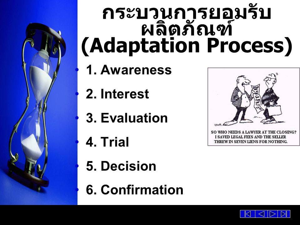 1. Awareness 2. Interest 3. Evaluation 4. Trial 5. Decision 6. Confirmation กระบวนการยอมรับ ผลิตภัณฑ์ (Adaptation Process)