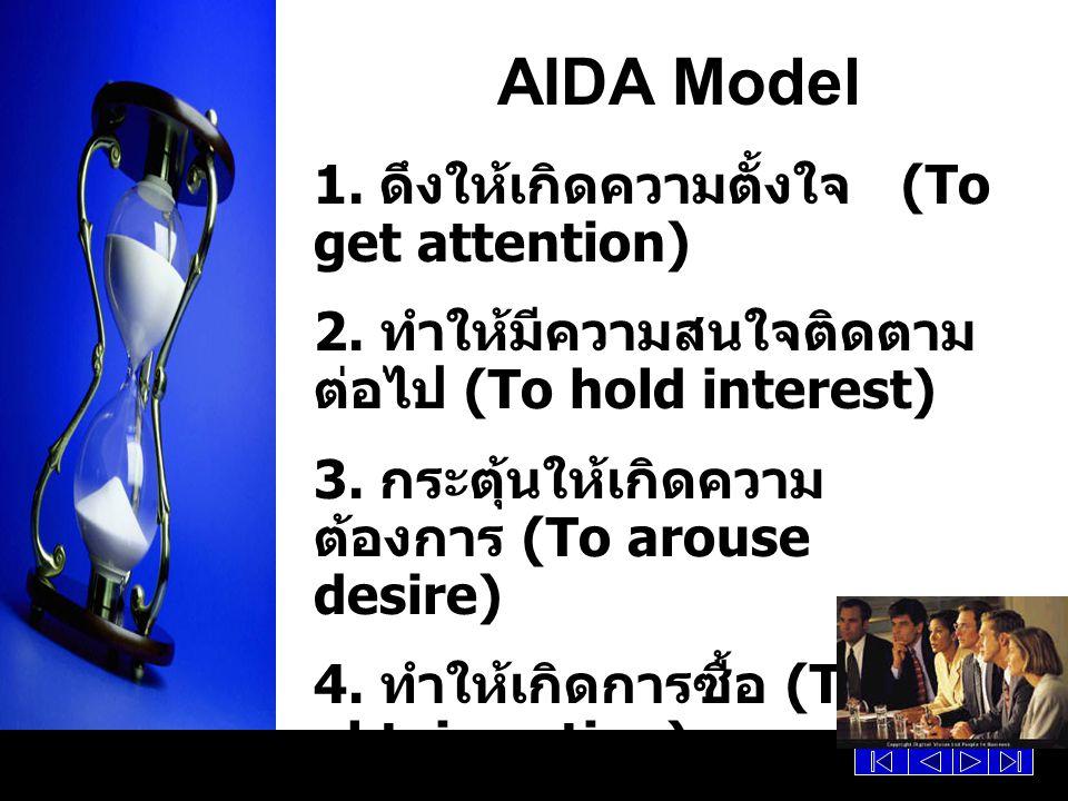 AIDA Model 1. ดึงให้เกิดความตั้งใจ (To get attention) 2. ทำให้มีความสนใจติดตาม ต่อไป (To hold interest) 3. กระตุ้นให้เกิดความ ต้องการ (To arouse desir