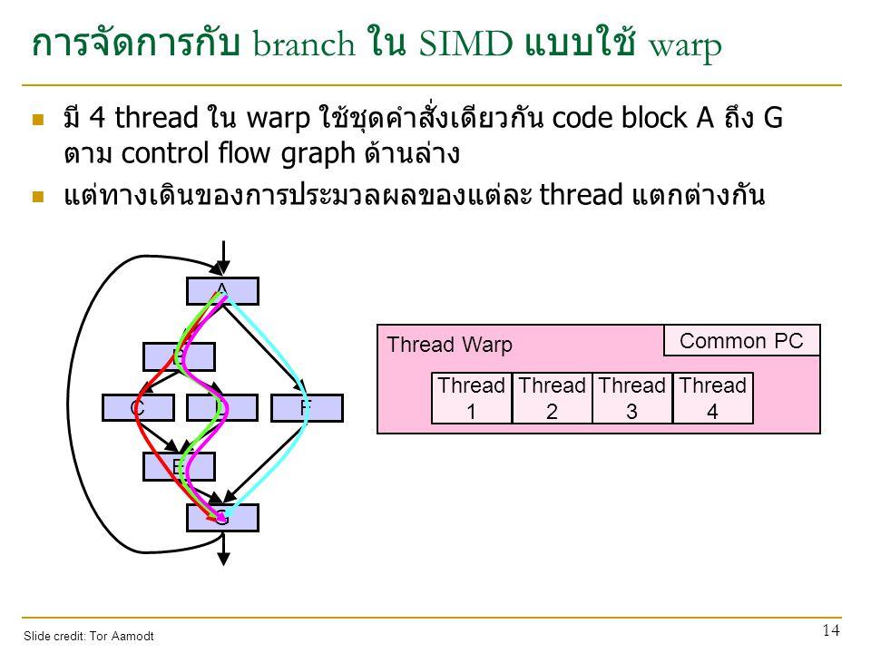 การจัดการกับ branch ใน SIMD แบบใช้ warp มี 4 thread ใน warp ใช้ชุดคำสั่งเดียวกัน code block A ถึง G ตาม control flow graph ด้านล่าง แต่ทางเดินของการปร