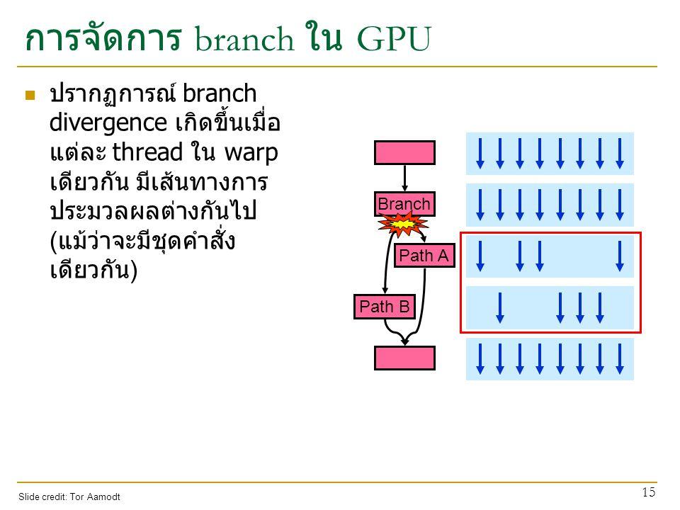 การจัดการ branch ใน GPU ปรากฏการณ์ branch divergence เกิดขึ้นเมื่อ แต่ละ thread ใน warp เดียวกัน มีเส้นทางการ ประมวลผลต่างกันไป ( แม้ว่าจะมีชุดคำสั่ง