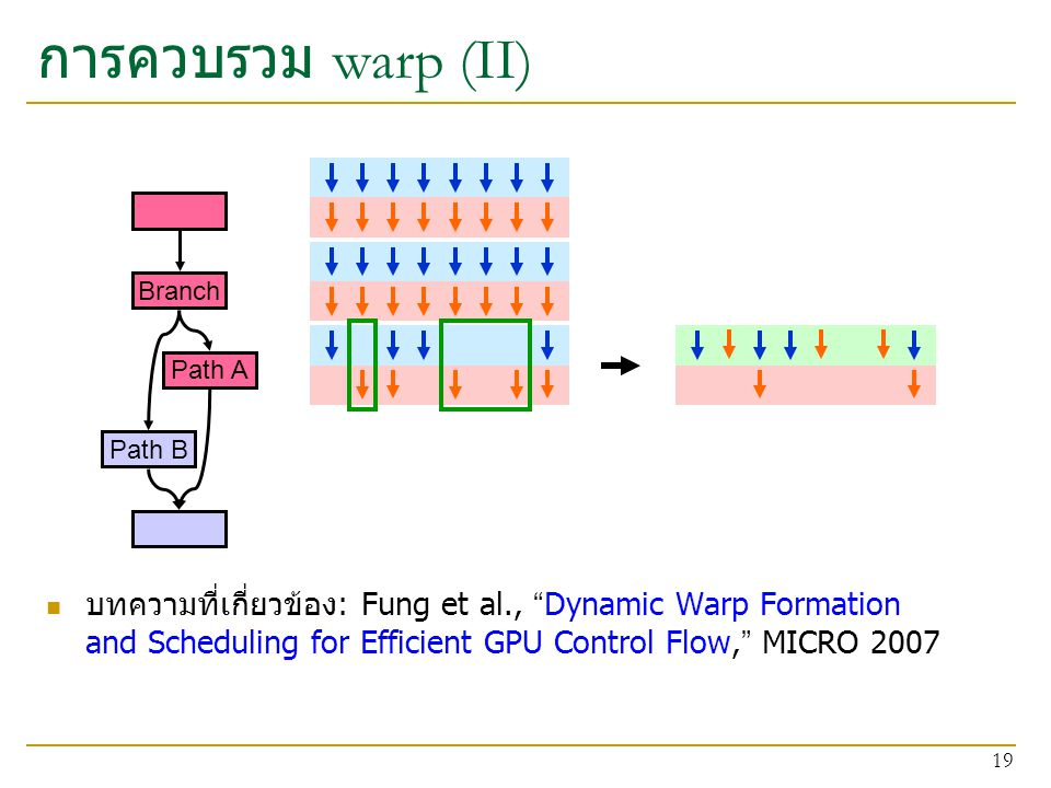 "การควบรวม warp (II) บทความที่เกี่ยวข้อง: Fung et al., ""Dynamic Warp Formation and Scheduling for Efficient GPU Control Flow,"" MICRO 2007 19 Branch Pat"