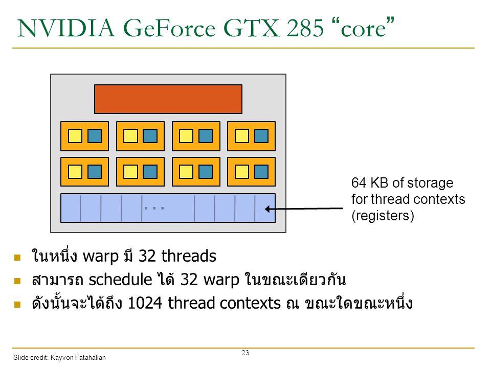 "NVIDIA GeForce GTX 285 ""core"" 23 … 64 KB of storage for thread contexts (registers) ในหนึ่ง warp มี 32 threads สามารถ schedule ได้ 32 warp ในขณะเดียวก"