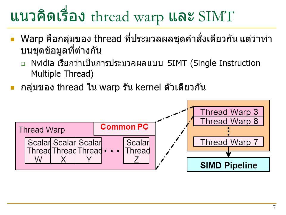 การควบรวม warp (I) แนวคิดหลัก : ควบรวม thread ที่มีการ diverge ออกไปเพราะ branch เข้าด้วยกัน ทำให้เกิด warp ใหม่ Warp เพิ่มประสิทธิภาพการใช้งาน SIMD ไปป์ไลน์ และทำให้เวลา ในการประมวลผลลดลง ( นั่นคือลด cycle ในการประมวลผล ) 18