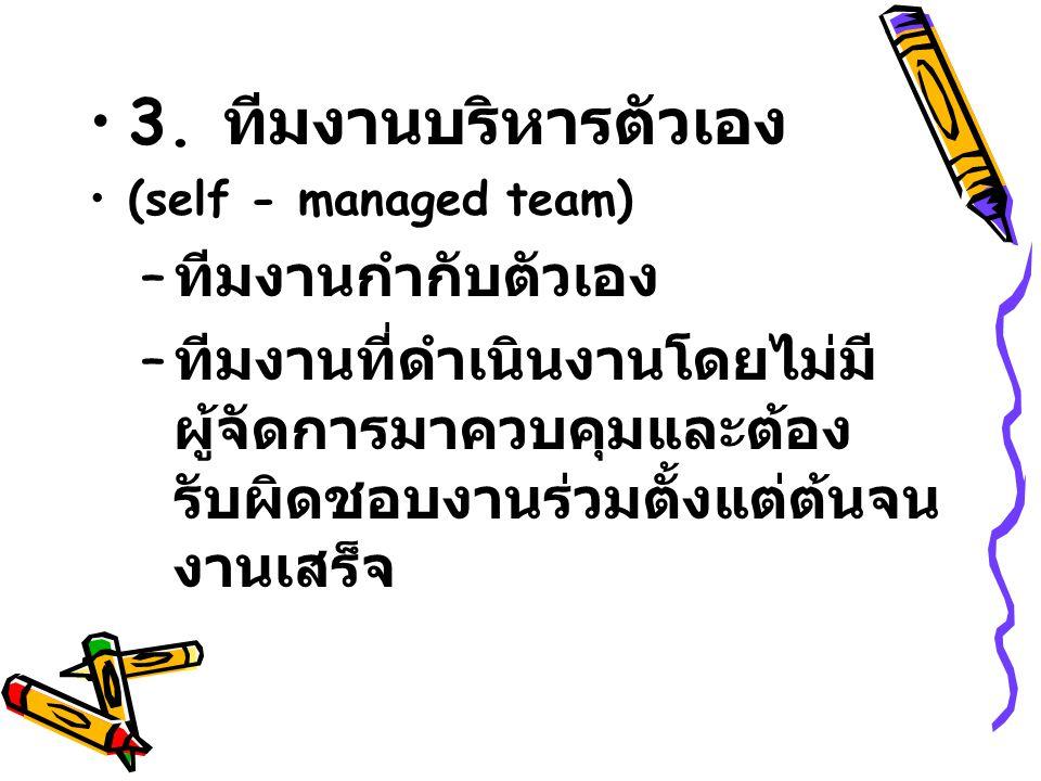 3. ทีมงานบริหารตัวเอง (self - managed team) – ทีมงานกำกับตัวเอง – ทีมงานที่ดำเนินงานโดยไม่มี ผู้จัดการมาควบคุมและต้อง รับผิดชอบงานร่วมตั้งแต่ต้นจน งาน