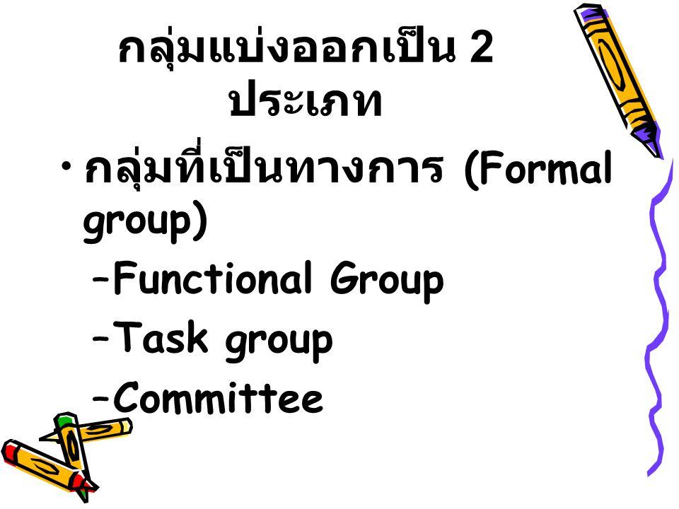 กลุ่มแบ่งออกเป็น 2 ประเภท กลุ่มที่เป็นทางการ (Formal group) –Functional Group –Task group –Committee