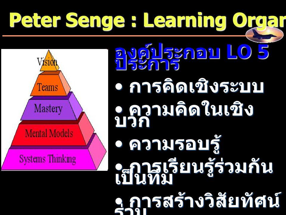 องค์ประกอบ LO 5 ประการ การคิดเชิงระบบ การคิดเชิงระบบ ความคิดในเชิง บวก ความคิดในเชิง บวก ความรอบรู้ ความรอบรู้ การเรียนรู้ร่วมกัน เป็นทีม การเรียนรู้ร