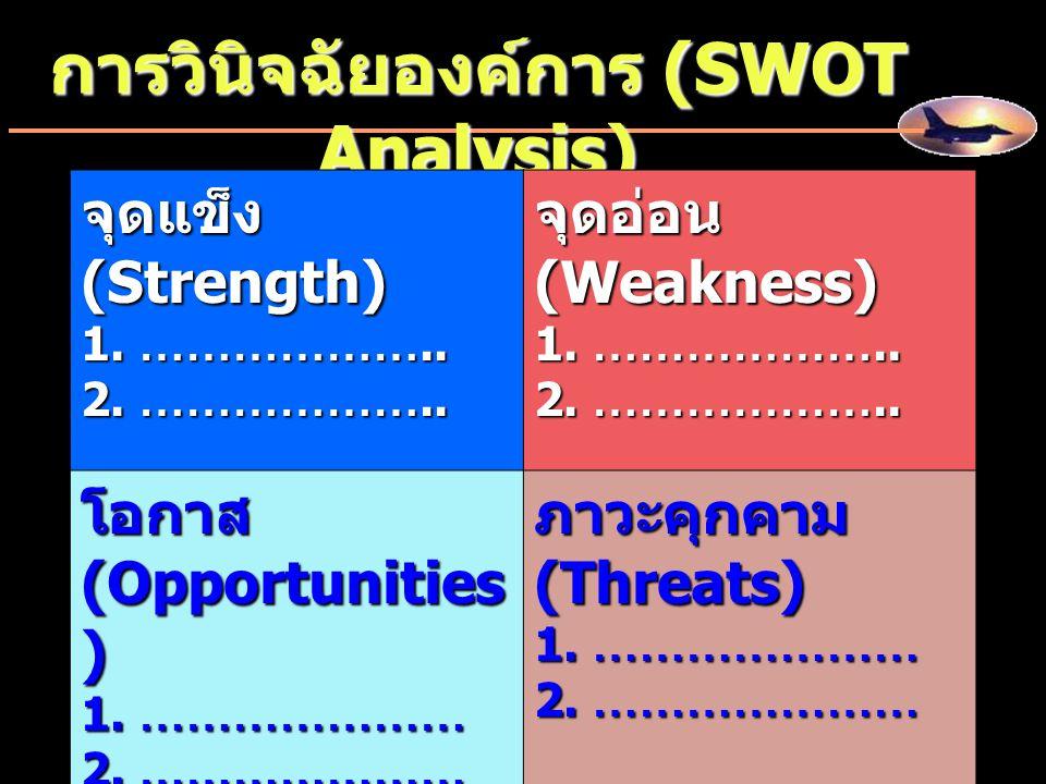 การวินิจฉัยองค์การ (SWOT Analysis) จุดแข็ง (Strength) 1. ……………….. 2. ……………….. จุดอ่อน (Weakness) 1. ……………….. 2. ……………….. โอกาส (Opportunities ) 1. ………