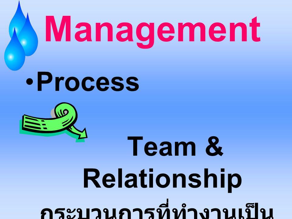 Management Process Team & Relationship กระบวนการที่ทำงานเป็น ขั้นตอนร่วมกับผู้อื่น