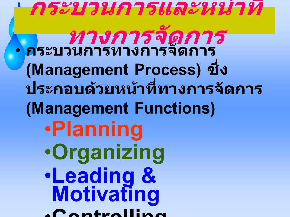 กระบวนการและหน้าที่ ทางการจัดการ กระบวนการทางการจัดการ (Management Process) ซึ่ง ประกอบด้วยหน้าที่ทางการจัดการ (Management Functions) Planning Organiz