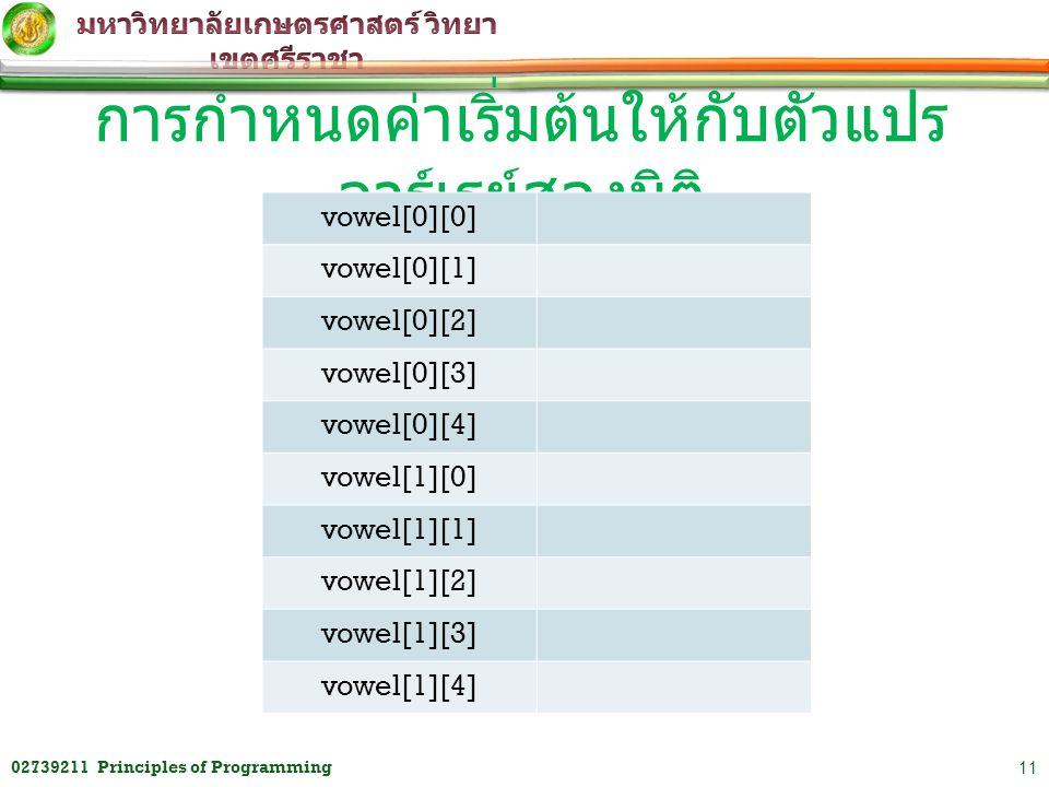 การกำหนดค่าเริ่มต้นให้กับตัวแปร อาร์เรย์สองมิติ 1102739211 Principles of Programming vowel[0][0] vowel[0][1] vowel[0][2] vowel[0][3] vowel[0][4] vowel[1][0] vowel[1][1] vowel[1][2] vowel[1][3] vowel[1][4]