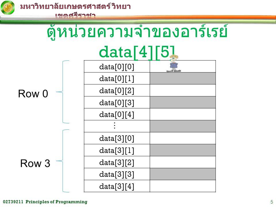 data[0][0] data[0][1] data[0][2] data[0][3] data[0][4] … data[3][0] data[3][1] data[3][2] data[3][3] data[3][4] ตู้หน่วยความจำของอาร์เรย์ data[4][5] 502739211 Principles of Programming Row 0 Row 3