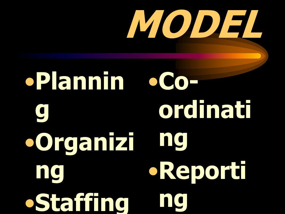 Plannin g Organizi ng Staffing Directin g, Co- ordinati ng Reporti ng Budgeti ng