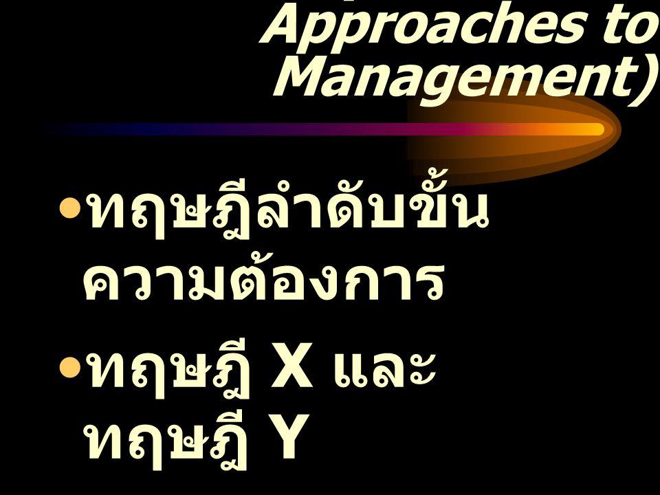 การจัดการเชิงพฤติกรรม (Behavioral Approaches to Management) ทฤษฎีลำดับขั้น ความต้องการ ทฤษฎี X และ ทฤษฎี Y