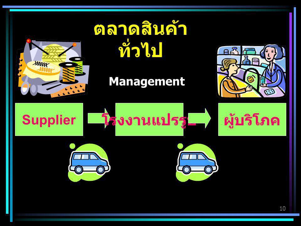 10 ตลาดสินค้า ทั่วไป โรงงานแปรรูปผู้บริโภค Supplier Management