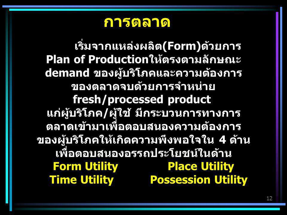 12 เริ่มจากแหล่งผลิต(Form)ด้วยการ Plan of Productionให้ตรงตามลักษณะ demand ของผู้บริโภคและความต้องการ ของตลาดจบด้วยการจำหน่าย fresh/processed product