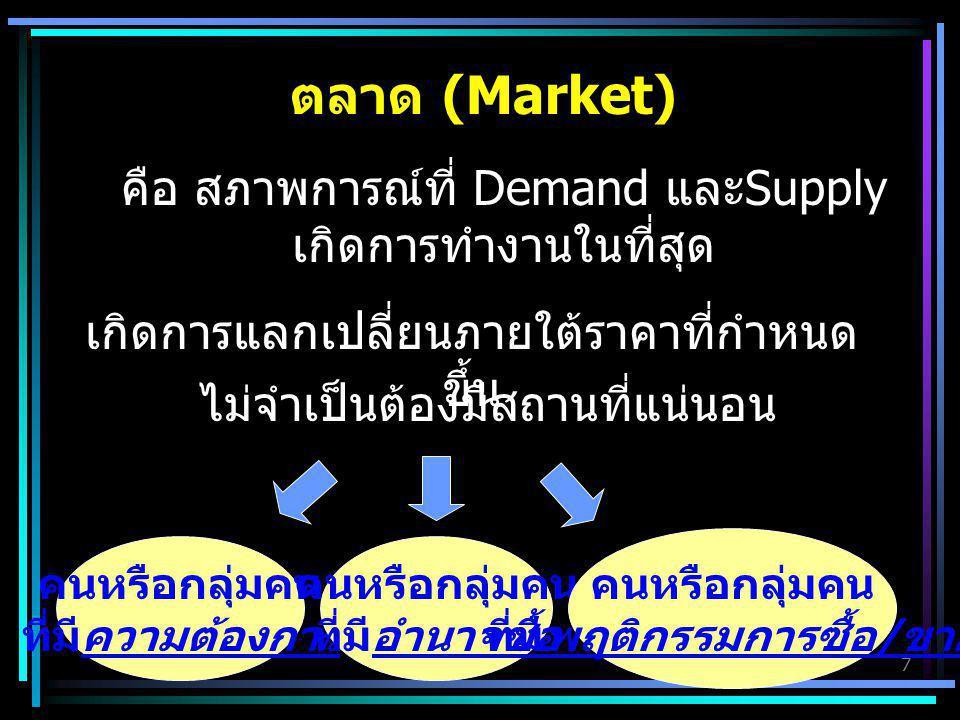 7 คือ สภาพการณ์ที่ Demand และSupply เกิดการทำงานในที่สุด เกิดการแลกเปลี่ยนภายใต้ราคาที่กำหนด ขึ้น ไม่จำเป็นต้องมีสถานที่แน่นอน คนหรือกลุ่มคน ที่มีความ