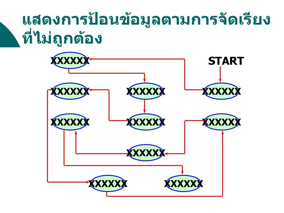 24 XXXXXX START แสดงการป้อนข้อมูลตามการจัดเรียง ที่ไม่ถูกต้อง