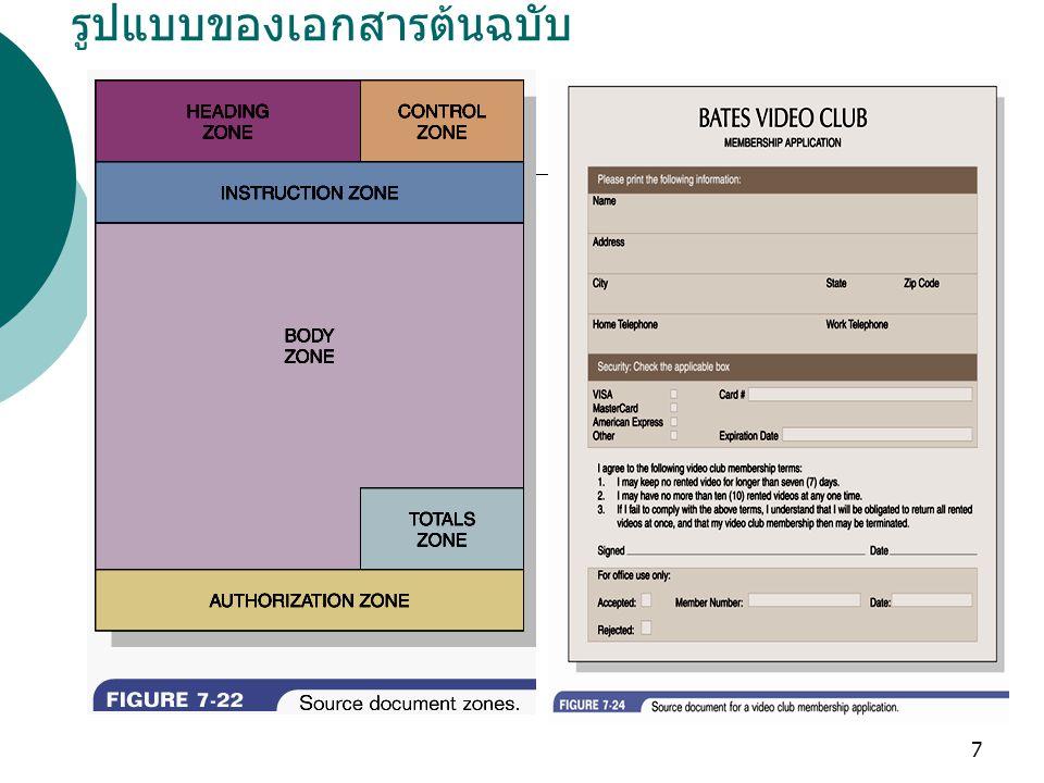 7 รูปแบบของเอกสารต้นฉบับ