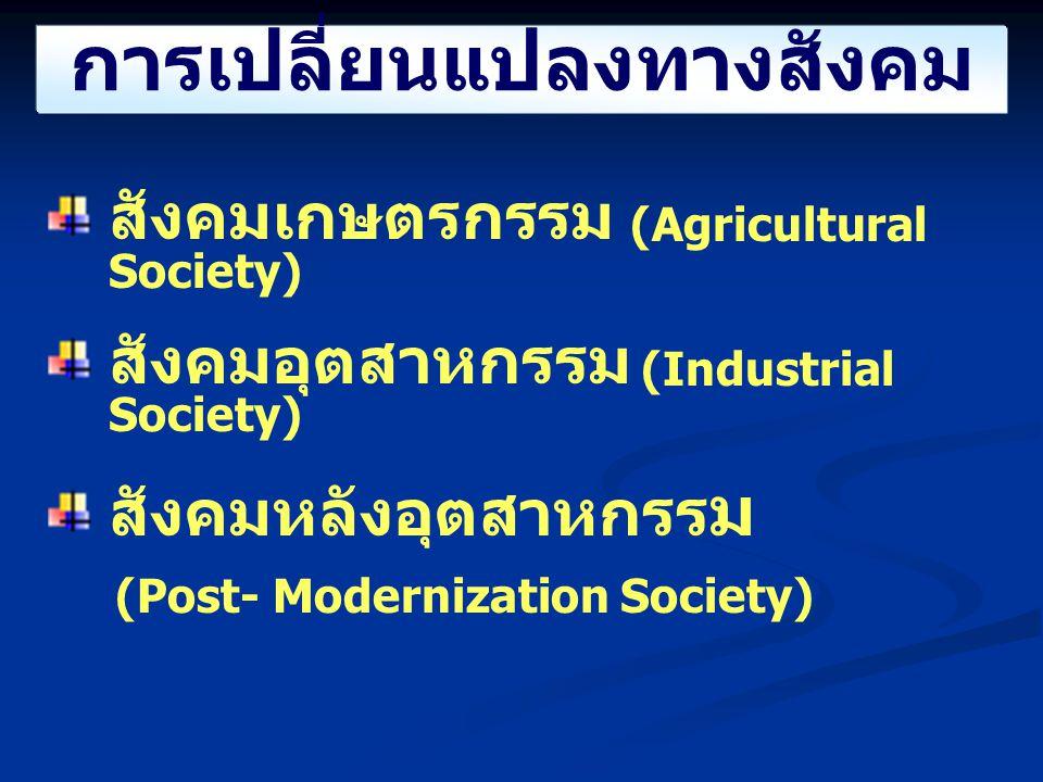แนวโน้มของการเปลี่ยนแปลง ทางสังคม สังคมหลังอุตสาหกรรม (Post- industrial society) ระบบเศรษฐกิจให้ความสำคัญ กับระบบบริการ แรงงานในการผลิตใช้ระบบ คอมพิวเตอร์ ระดับผู้ใช้แรงงาน (Blue collar) มีจำนวนลดลง ระบบแรงงานชั้นกลาง (White collar) จะมากขึ้น
