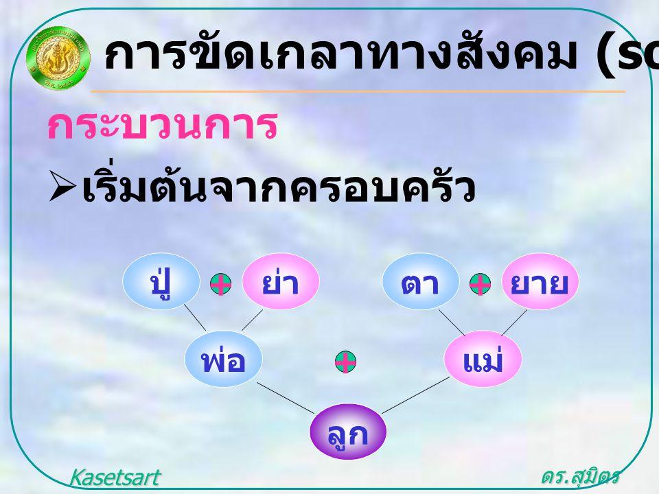 ดร.สุมิตร สุวรรณ.. Kasetsart University ทารก / เด็ก ได้รับการเลี้ยงดู - นม น้ำ ยา ความอบอุ่น..