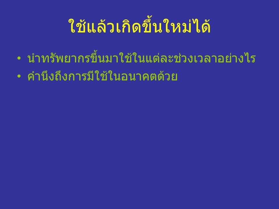 วีดิทัศน์ 11 กบนอกกะลา ตอน เล่นแร่แปรทอง ตอนที่ 2 -อุตสาหกรรมทองคำในประเทศไทย -การทำทองคำเปลว และความสำคัญต่อวิถีชีวิต ไทย