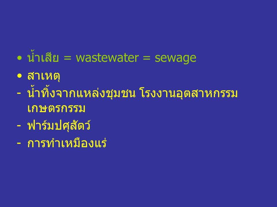 น้ำเสีย = wastewater = sewage สาเหตุ -น้ำทิ้งจากแหล่งชุมชน โรงงานอุตสาหกรรม เกษตรกรรม -ฟาร์มปศุสัตว์ -การทำเหมืองแร่