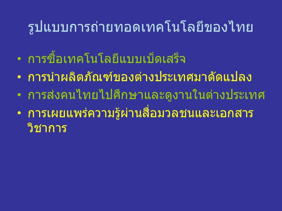 รูปแบบการถ่ายทอดเทคโนโลยีของไทย การซื้อเทคโนโลยีแบบเบ็ดเสร็จ การนำผลิตภัณฑ์ของต่างประเทศมาดัดแปลง การส่งคนไทยไปศึกษาและดูงานในต่างประเทศ การเผยแพร่ความรู้ผ่านสื่อมวลชนและเอกสาร วิชาการ